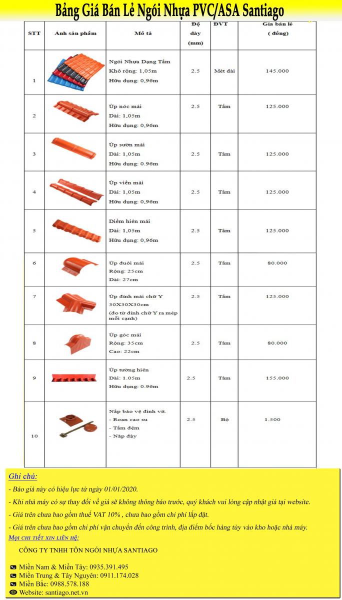 bảng giá ngói nhựa