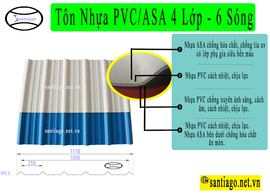 cấu tạo tôn nhựa pvc asa