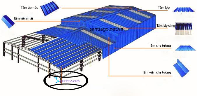 Lắp đặt mái tôn nhựa